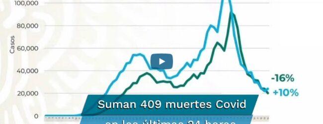 México acumula 214 mil 504 muertes por Covid-19